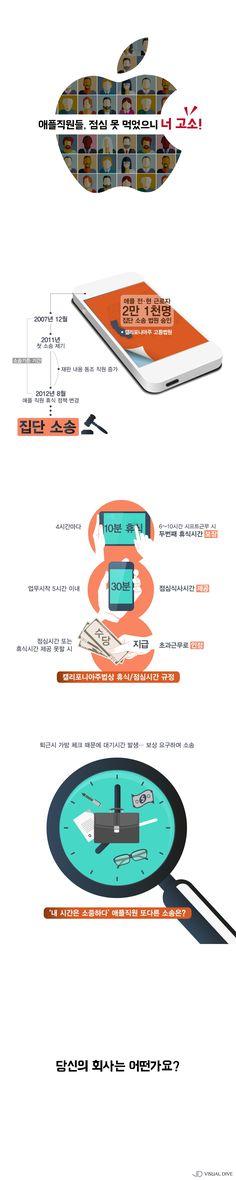 '점심식사는 권리다' 애플직원들 회사 고소한 이유가? [인포그래픽] #Apple / #Infographic ⓒ 비주얼다이브 무단 복사·전재·재배포 금지