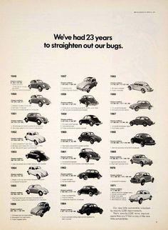 affiche combi evolution car repair tips vw beetles volkswagen beetle