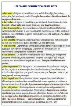 Flags Europe, French Verbs, French Language Learning, Learn French, Study Tips, Grammar, Korea, Teaching, Projects