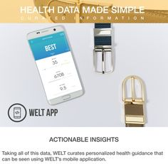 WELT is the Wellness Belt.  It can be worn just like Fashionable Belt  while…