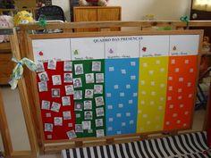 quadros de monitorização da sala no pre escolar - Pesquisa Google