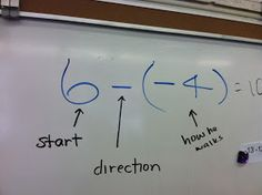 Helping the students to understand how to add and subtract positive and negative numbers using a number line