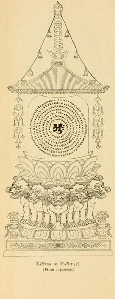 Yantra of Manjusri. Mañjuśrī (Skt: मञ्जुश्री) : bodhisattva associated with transcendent wisdom (prajñā) in Mahāyāna Buddhism. In Esoteric Buddhism also meditational deity. Can be translated as 'Gentle Glory'. Mantra, oṃ a ra pa ca na dhīḥ. Enhances wisdom/ability.