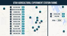 Map of agricultural experiment station farms