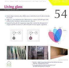 Living glass