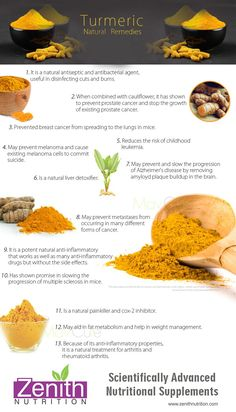Turmeric – Natural Remedies. Natural antiseptic & antibacterial agent, combined with cauliflower - prevent prostate cancer, prevented breast cancer from spreading to the lungs in mice, reduces the risk of childhood leukemia, prevent melanoma, natural liver detoxifier, prevent alzheimer's disease. Best supplements from Zenith Nutrition. Health Supplements. Nutritional Supplements. Health Infographics