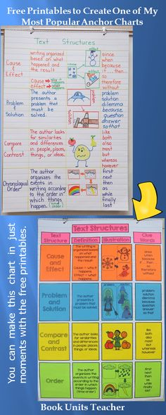 Free Printables to Create One of My Most Popular Anchor Charts
