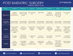 Kim_Bariatric_Institute_Post_Bariatric_Meal_Plan_Sample