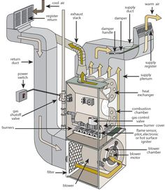 Cooling tower in india air washer in india heat exchanger in india the purchase of the furnace versus a less efficient furnace ccuart Image collections