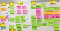 Impact Mapping is a game-changing method that can improve the way many teams build products. This blog post describes the way how to use this technique.