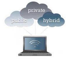 SAP HANA Central : Private, Public and Hybrid Cloud