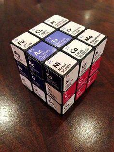 Cubo química