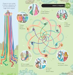 Beltaine: May Day. May pole.
