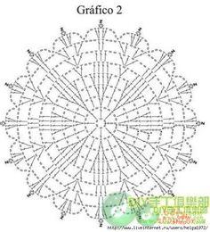 Captivating Crochet a Bodycon Dress Top Ideas. Dazzling Crochet a Bodycon Dress Top Ideas. Filet Crochet, Mandala Au Crochet, Crochet Circles, Crochet Doily Patterns, Crochet Diagram, Crochet Chart, Crochet Squares, Love Crochet, Crochet Granny
