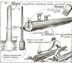Antique Woodworking Tools, Green Woodworking, Woodworking For Kids, Antique Tools, Old Tools, Vintage Tools, Woodworking Plans, Woodworking Projects, Woodworking Beginner