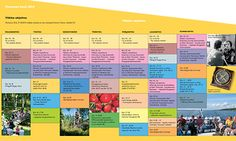 Weekly programme in the summer of 2014 - Visit Hamina Things To Do, Summer, Things To Make, Summer Time