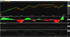 CAC 40 index major levels for 2014