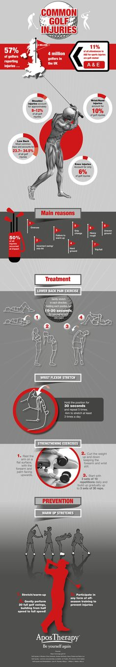 Golf infographic from http://apostherapy.co.uk/en/blog/common-golf-injuries #LorisGolfShoppe