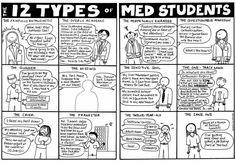 Med School Humor: 12 types of medical students Med Student, Student Life, Pa School, Medical School, School Life, School Stuff, Ems Humor, Funny Humor, Work Humor