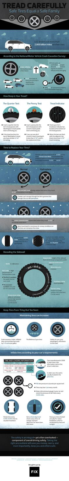 Tread Carefully Safe Tires Equal a Safe Family #infographic #Cars #Tires #safety