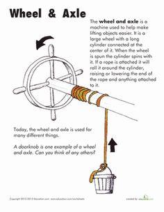 Wheel and Axle | Worksheet | Education.com