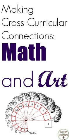 Often the easiest link is between math and science, but the intersection between art and math can be fascinating. See how to bring them into your classroom. Teaching Secondary, Teaching Math, Teaching Tips, Math Tutor, Math Teacher, Math Resources, Math Activities, Steam Activities, Maths Fun