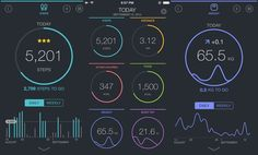 Fitness data dashboard by Fitport