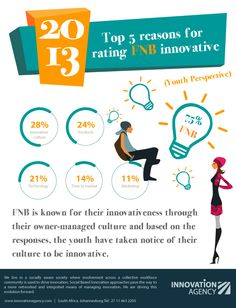 @FNB South Africa was rated most innovative bank in South Africa, and here's why!