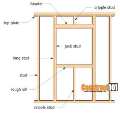 Diy shed plans. Shed plans that are easy to use very affordable and fun to build. Diy Shed Plans, Storage Shed Plans, Diy Storage, Cabin Plans, Woodworking Bench, Fine Woodworking, Woodworking Projects, Woodworking Workshop, Popular Woodworking