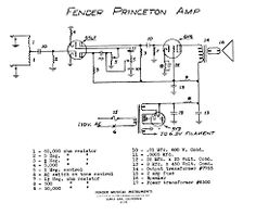 fender champ tube amp schematic model 5f1 guitar pinterest strat guitar wiring diagram fender princeton amp