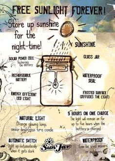 Simple Tips About Solar Energy To Help You Better Understand. Solar energy is something that has gained great traction of late. Both commercial and residential properties find solar energy helps them cut electricity c Camping Survival, Emergency Preparedness, Survival Tips, Survival Skills, Homestead Survival, Survival School, Survival Videos, Survival Shelter, Urban Survival