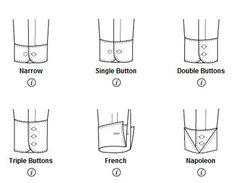 Do Glossário Visual: Tipos de Punhos de Camisa
