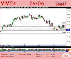 TELEF BRASIL - VIVT4 - 26/06/2012 #VIVT4 #analises #bovespa