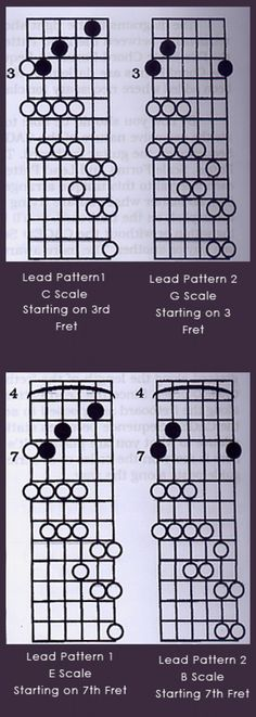 608 Best Guitar Chords Images On Pinterest In 2018 Guitar Chords