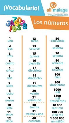 Learn how to #count in #Spanish, it's easy as A B C :D #LearnSpanish #SpanishSchool #SpanishVocab #easyspanishlearning