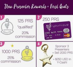 New Presenter Rewards & Goal! $125 PRS = White Status Qualified Presenter 20% Commission, $250 PRS = Younique Debit Card,$1000 PRS Yellow Status Presenter 25% Commission, $2000 PRS + Sponsor 3 Team Members within first 90 days of joining = Fast Start Bonus & $250 in y-cash! #Younique #ClickImageToShop #Questions #EmailMe sarahandbrianyounique@gmail.com or comment below