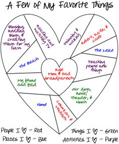 "Heart Maps are one of my favorite things - great activity! I also love your idea about building reading stamina at home. I read your post and thought, ""Duh! Why didn't I think of that?!"" It makes so much sense and goes along perfectly with Daily 5. Thanks for sharing!"