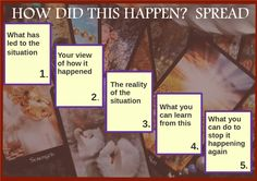 Tarot Spread -How did this happen ? – Tarot, Life and You