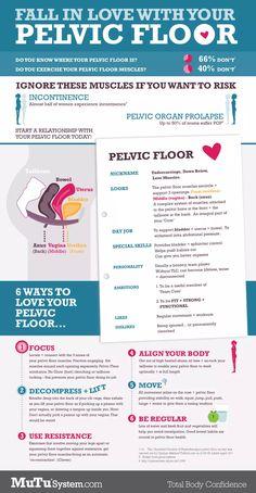 Pelvic Floor | MuTu System