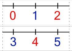 számegyenes 0-20-ig - Google Search Math 5, Math Class, Teaching Math, Teacher Sites, Grade 1, T 4, Math Equations, Album, School