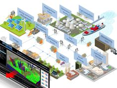13 energy data startups to watch in 2013