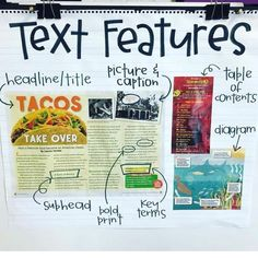 Text features anchor chart reading non-fiction Text Feature Anchor Chart, Third Grade Reading, Second Grade, Fourth Grade, Grade 2, Teaching Reading, Guided Reading, Teaching Ideas, Kindergarten Writing