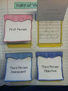 Great idea for teaching point of view.