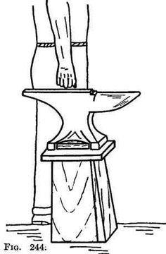 FJK - Blacksmith basics from the War Department Education Manual