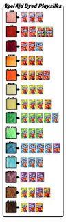KoolAid Dye Colors