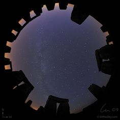 All Sky view from Stonehenge - Nightscapes - Digital Images of the Sky