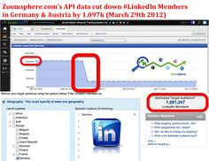 Don't believe in every #measurement #tool they are depending on correct #API data - @zoomsphere shortened #LinkedIn members in #Austria & #Germany by 1.097K members http://www.networkfinder.cc/xing-linkedin/linkedin-verliert-mitglieder/
