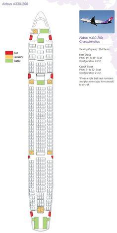 Seatguru Seat Map Virgin Atlantic Airbus A