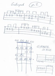 53 Best Mandolin Tabs / Sheet Music images in 2019