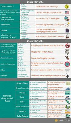 English Articles   A Complete Grammar Guide - 7 E S L